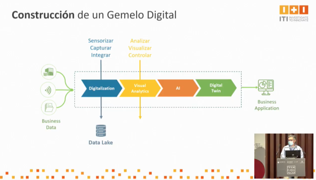 jornadas_ia_gemelo_digital_2
